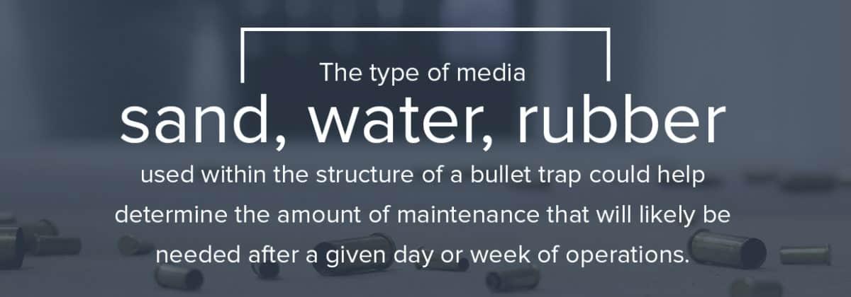 shooting range bullet trap material